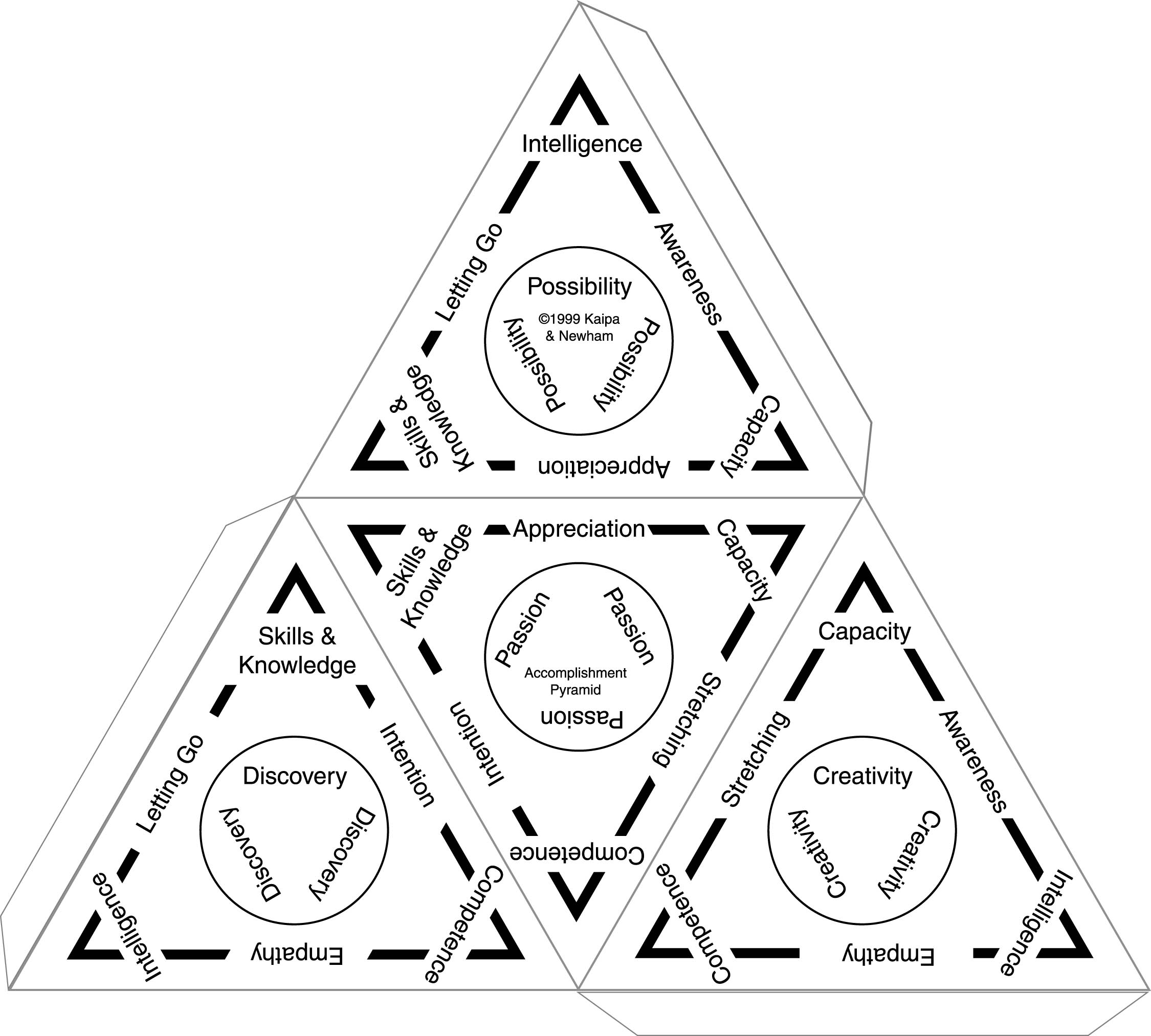 how to make a pyramid in illustrator